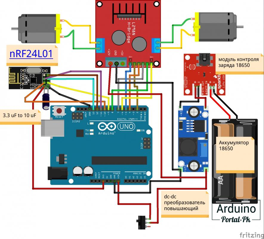 Gyroscopes and Accelerometers on a Chip Geek Mom